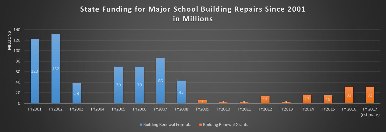 Building-renewal-v1