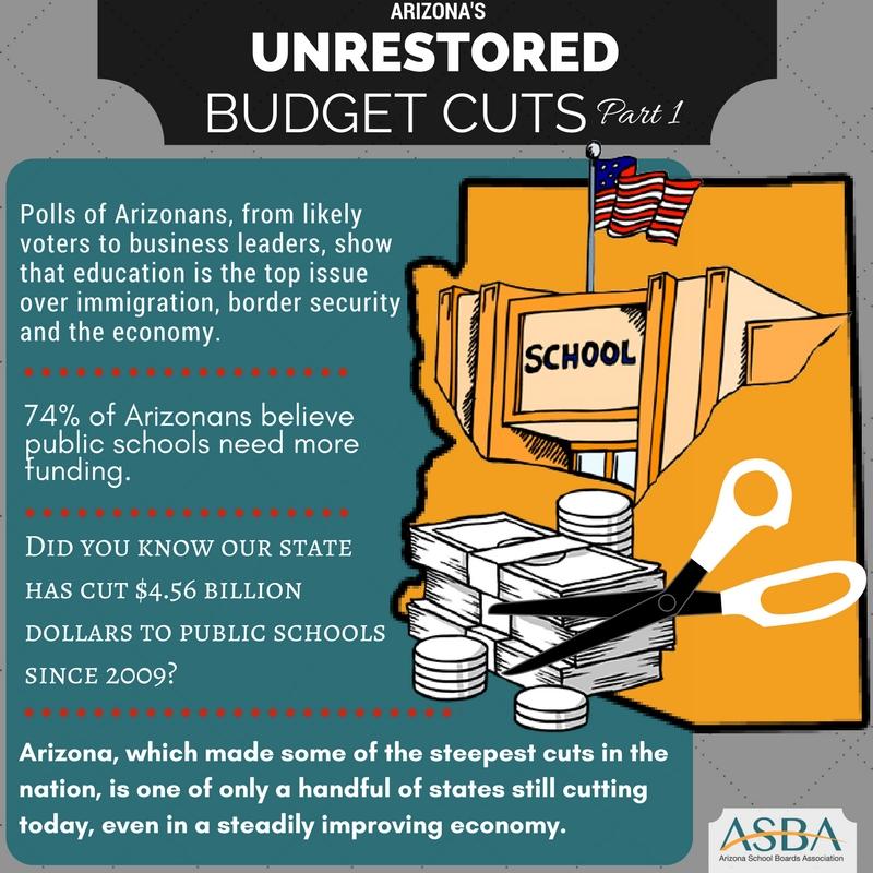 Unrestored-Budget-Cuts-Pt.1