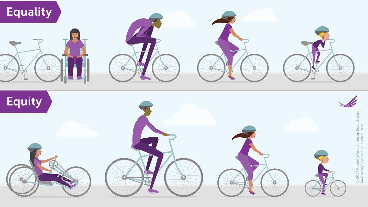 Equity image bikes