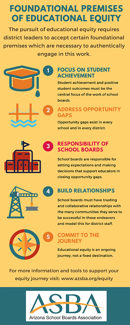 Foundational Premises of Educational Equity Infographic 2020